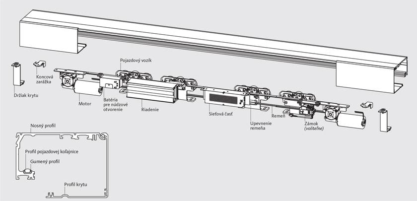Detail pohonu automatických posuvných dverí