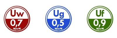 Hodnoty U plastových okien Kömmerling 88 MD