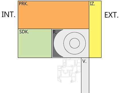 Znázornenie montáže nadokennej rolety bez predpripraveného prekladu s úpravou sadrokartónom