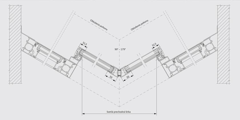 Detail uhlových automatických dverí